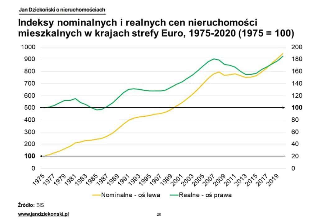 11. Nominalne i realne indeksy EURO